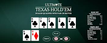 Do You Know How to Play Texas Hold'Em
